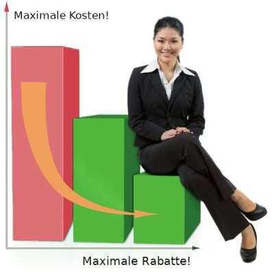 Rabatte - Prämien